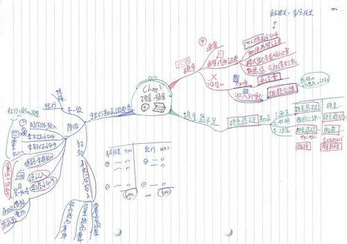 boki2kyu_mindmap_3.jpg